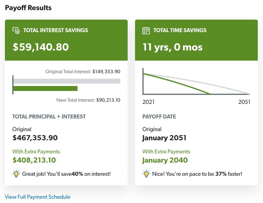 David Ramsey Mortgage Payoff Calculator