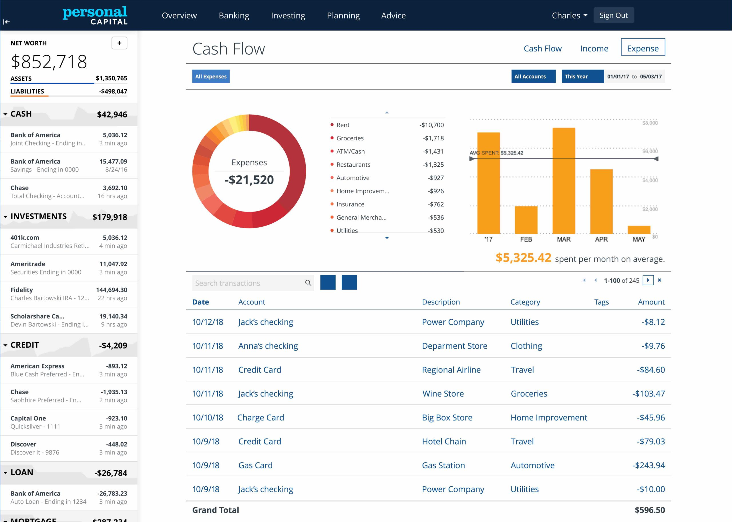 Personal Capital Budgeting and Cash Flow Tool