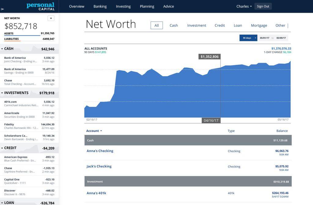 Personal Capital Net Worth Calculator